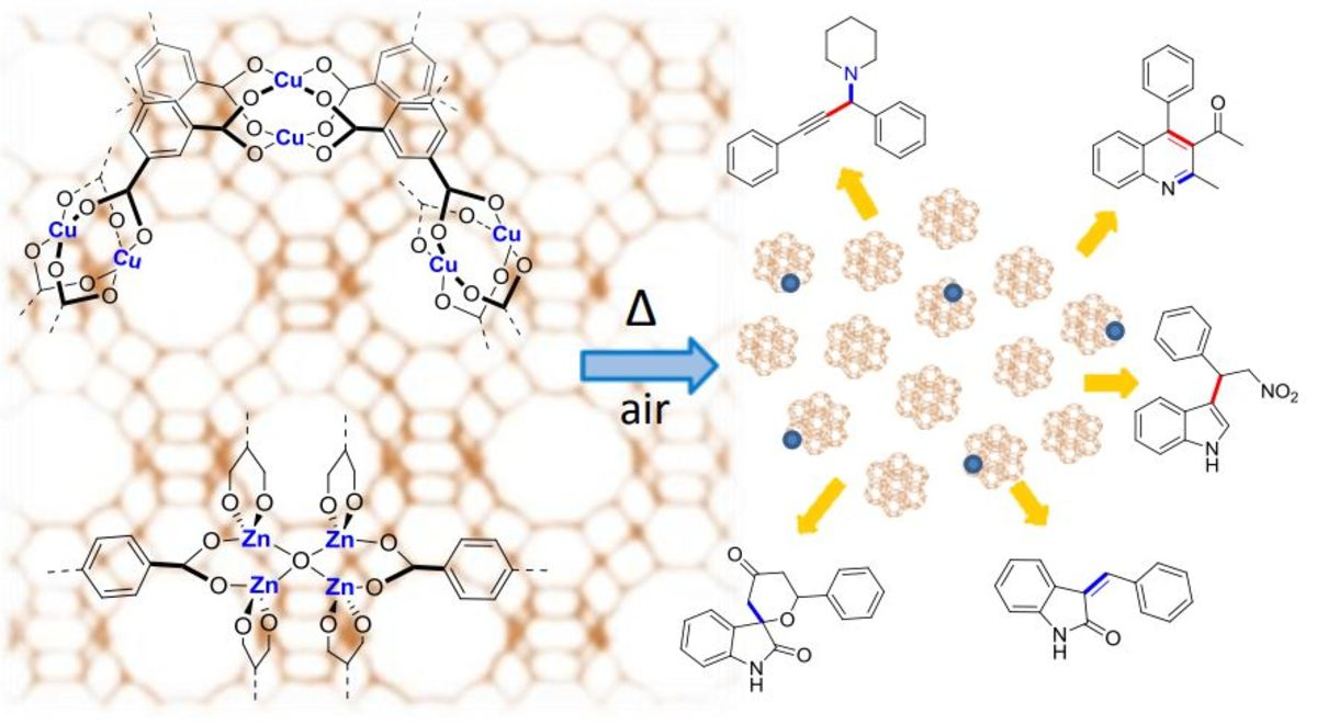 [46] MOF-derived metal oxide clusters in porous aluminosilicates: a new catalyst design for the synthesis of bioactive aza-heterocycles