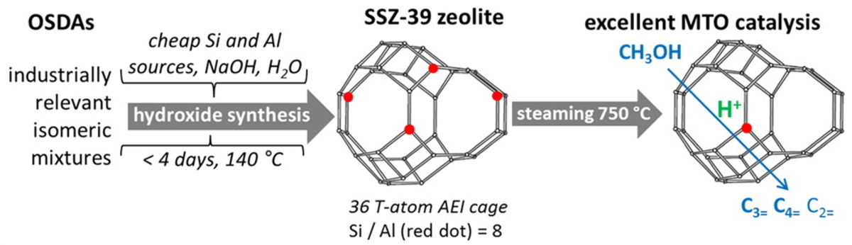 Methanol-to-Olefins Catalysis with Hydrothermally Treated Zeolite SSZ-39.