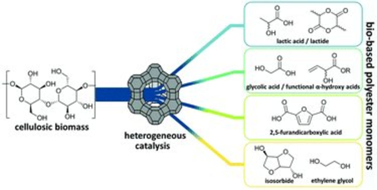 Heterogeneous catalysis for bio-based polyester monomers from cellulosic biomass: advances, challenges and prospects